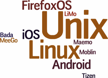 Unix and Linux based mobile OSes
